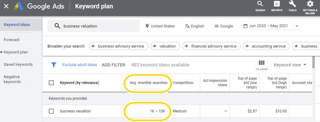 Business Value Keyword Planner