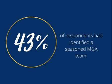 Who is on your M&A Team?